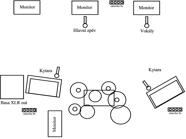 Stageplan
